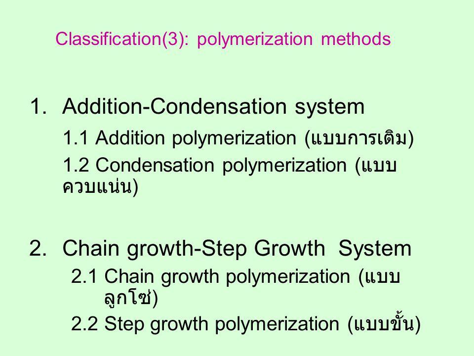 Steps of Spherulite Formation