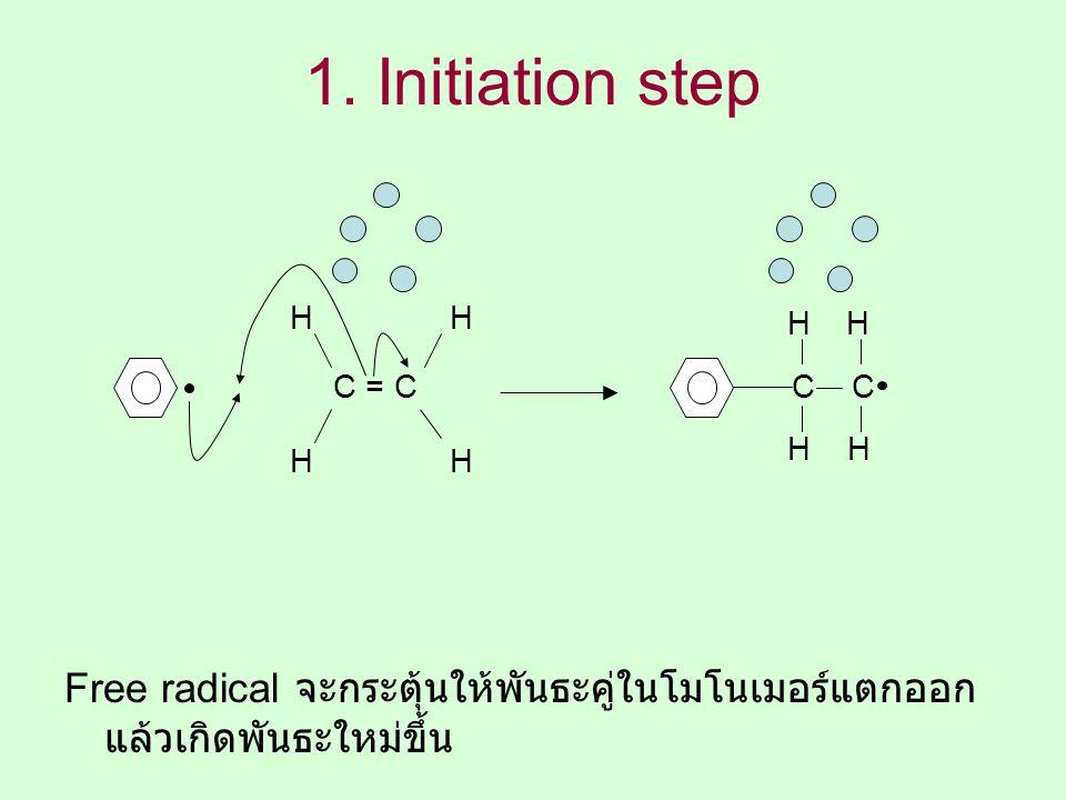 1. Initiation step Free radical จะกระตุ้นให้พันธะคู่ในโมโนเมอร์แตกออก แล้วเกิดพันธะใหม่ขึ้น C = C H HH H C H H H H