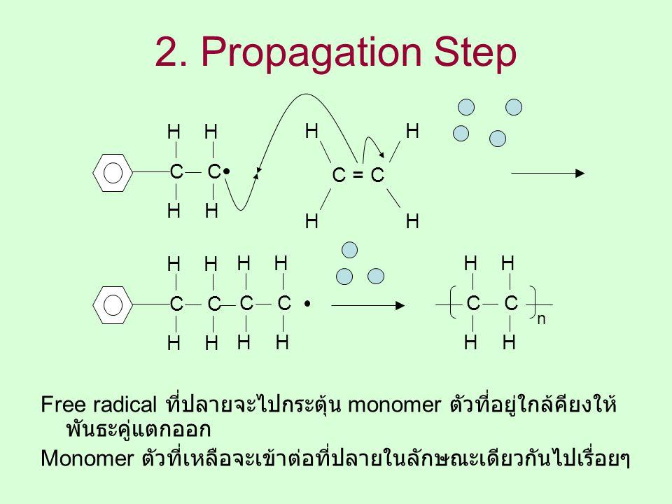 2. Propagation Step Free radical ที่ปลายจะไปกระตุ้น monomer ตัวที่อยู่ใกล้คียงให้ พันธะคู่แตกออก Monomer ตัวที่เหลือจะเข้าต่อที่ปลายในลักษณะเดียวกันไป