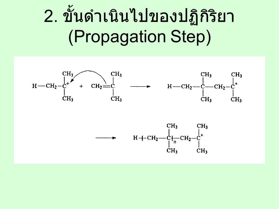 2. ขั้นดำเนินไปของปฏิกิริยา (Propagation Step) n