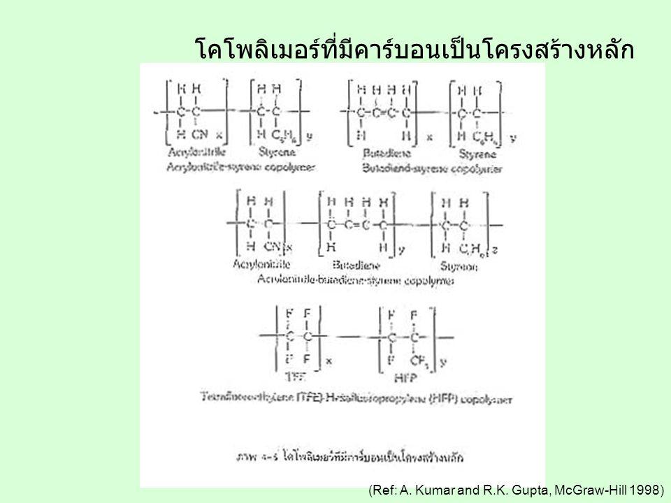 โคโพลิเมอร์ที่มีคาร์บอนเป็นโครงสร้างหลัก (Ref: A. Kumar and R.K. Gupta, McGraw-Hill 1998)
