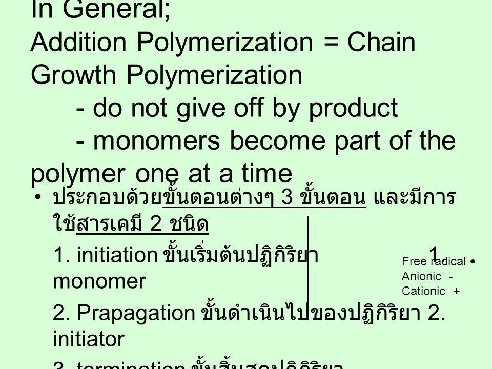 Cationic polymerisation (I+) + + ++