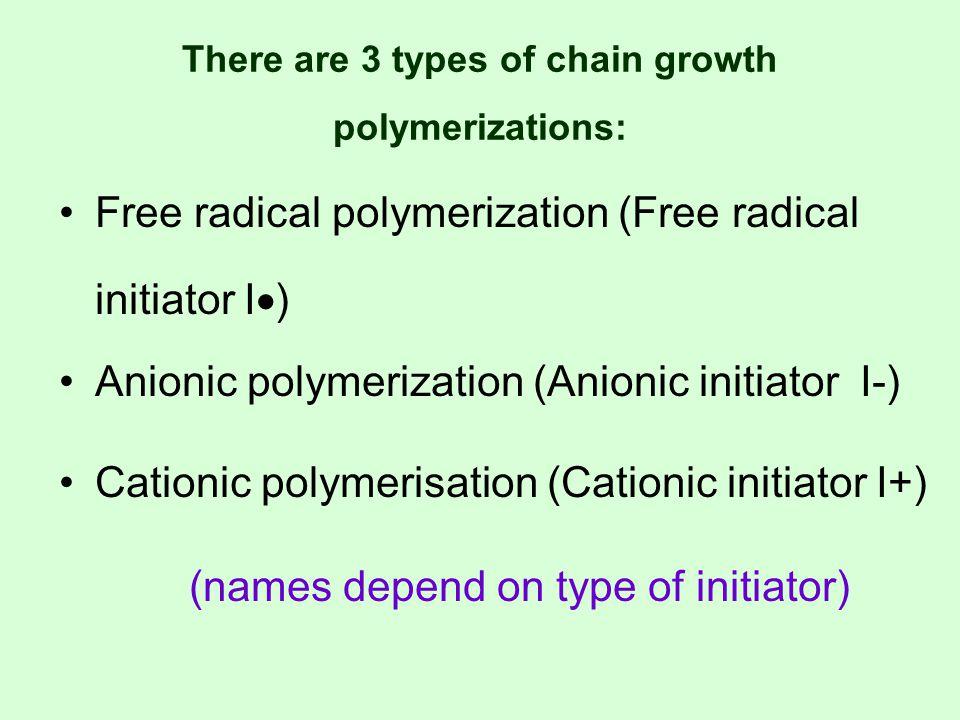 3. Folded-Chain model Tie molecules