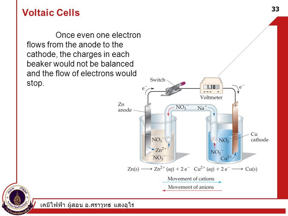 เคมีไฟฟ้า ผู้สอน อ. ศราวุทธ แสงอุไร 33 Voltaic Cells Once even one electron flows from the anode to the cathode, the charges in each beaker would not