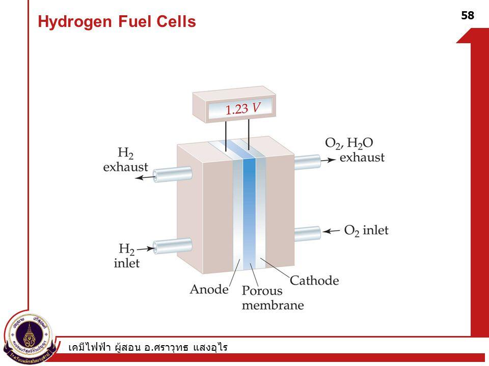 เคมีไฟฟ้า ผู้สอน อ. ศราวุทธ แสงอุไร 58 Hydrogen Fuel Cells