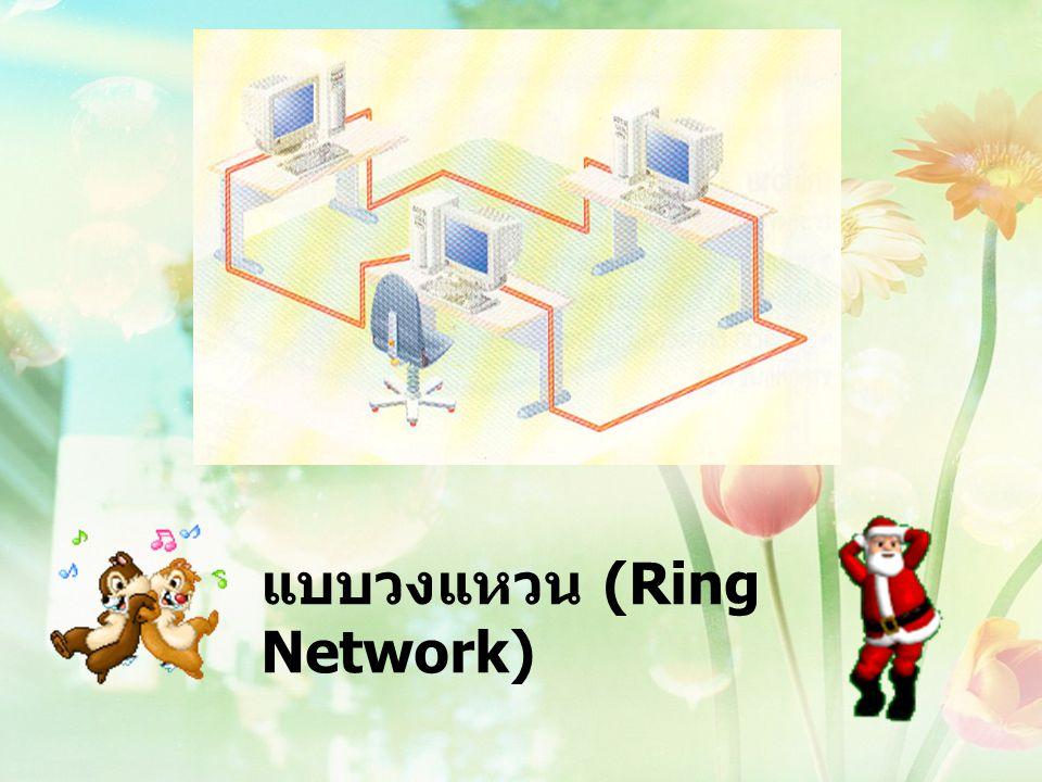 เป็นลักษณะของการต่อเครือข่ายที่ Work station แต่ละตัว ต่อรวมเข้าสู่ศูนย์กลางสวิตซ์ เพื่อสลับตำแหน่งของเส้นทางของ ข้อมูลใด ๆ ในระบบ ดังนั้นใน โทโปโลยี