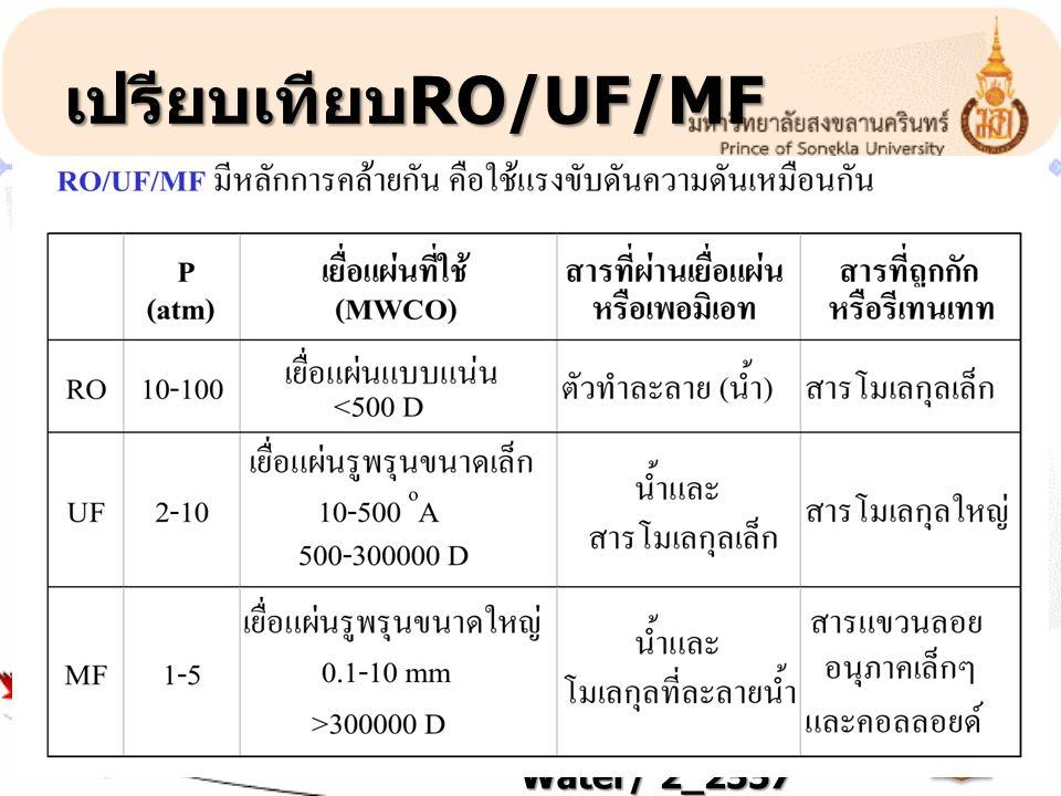 เปรียบเทียบ RO/UF/MF 721-485 Industrial Water/ 2_2557 10