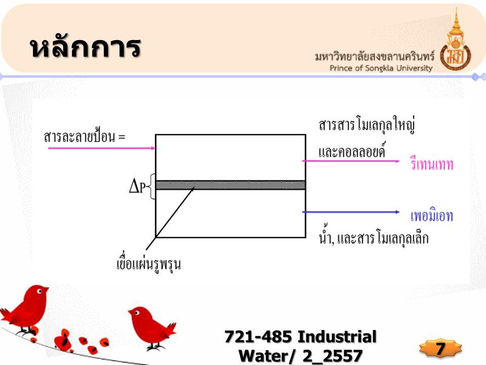 Reverse Osmosis 721-485 Industrial Water/ 2_2557 8