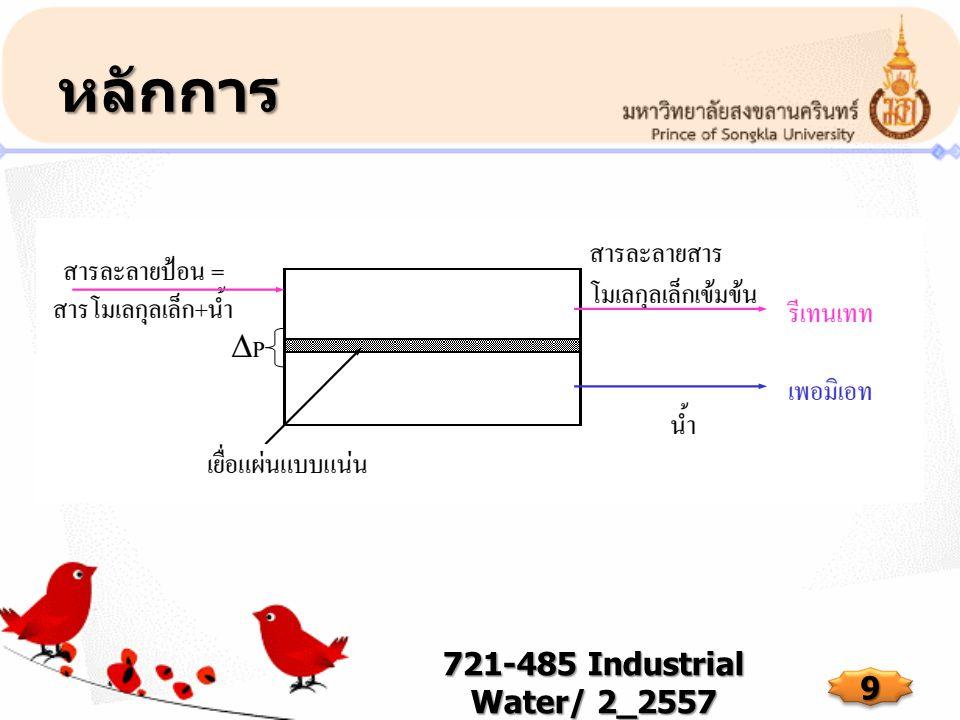 ตารางที่ 1 เปรียบเทียบข้อดีและข้อเสียของวิธีที่ใช้ ในการกำจัดเชื้อโรค 721-485 Industrial Water/ 2_2557 30