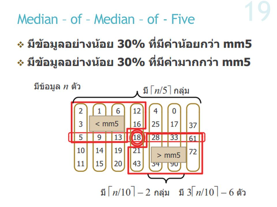 Median – of – Median – of - Five 19