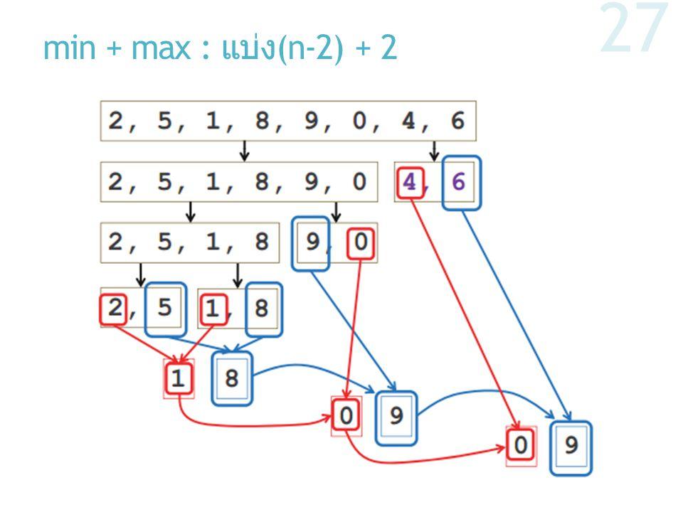 min + max : แบ่ง (n-2) + 2 27