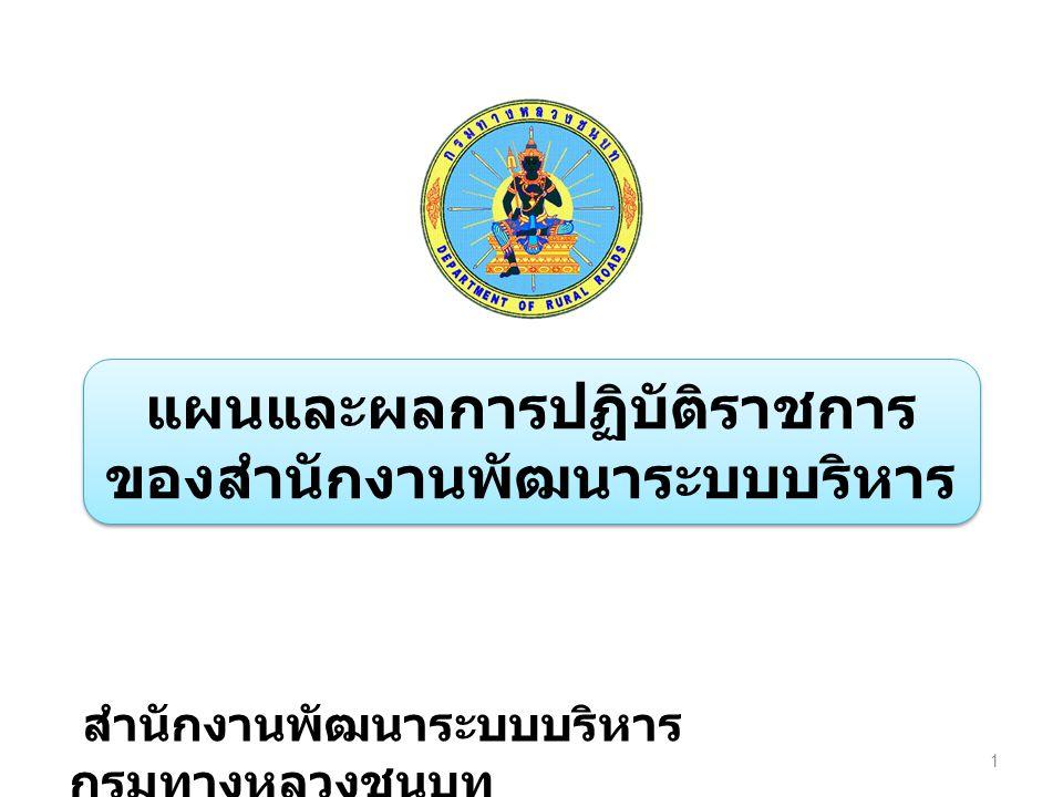 สำนักงานพัฒนาระบบบริหาร กรมทางหลวงชนบท 1 แผนและผลการปฏิบัติราชการ ของสำนักงานพัฒนาระบบบริหาร แผนและผลการปฏิบัติราชการ ของสำนักงานพัฒนาระบบบริหาร