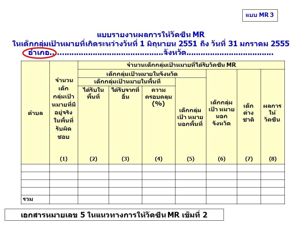 แบบ MR 3 เอกสารหมายเลข 5 ในแนวทางการให้วัคซีน MR เข็มที่ 2 ตำบล จำนวน เด็ก กลุ่มเป้า หมายที่มี อยู่จริง ในพื้นที่ รับผิด ชอบ จำนวนเด็กกลุ่มเป้าหมายที่