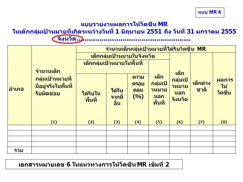 แบบ MR 4 เอกสารหมายเลข 6 ในแนวทางการให้วัคซีน MR เข็มที่ 2 อำเภอ จำนวนเด็ก กลุ่มเป้าหมายที่ มีอยู่จริงในพื้นที่ รับผิดชอบ จำนวนเด็กกลุ่มเป้าหมายที่ได้