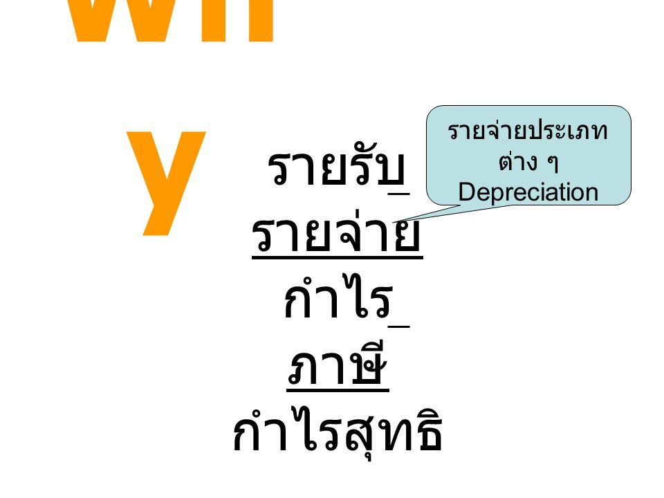 Wh y รายรับ รายจ่าย กำไร ภาษี กำไรสุทธิ รายจ่ายประเภท ต่าง ๆ Depreciation