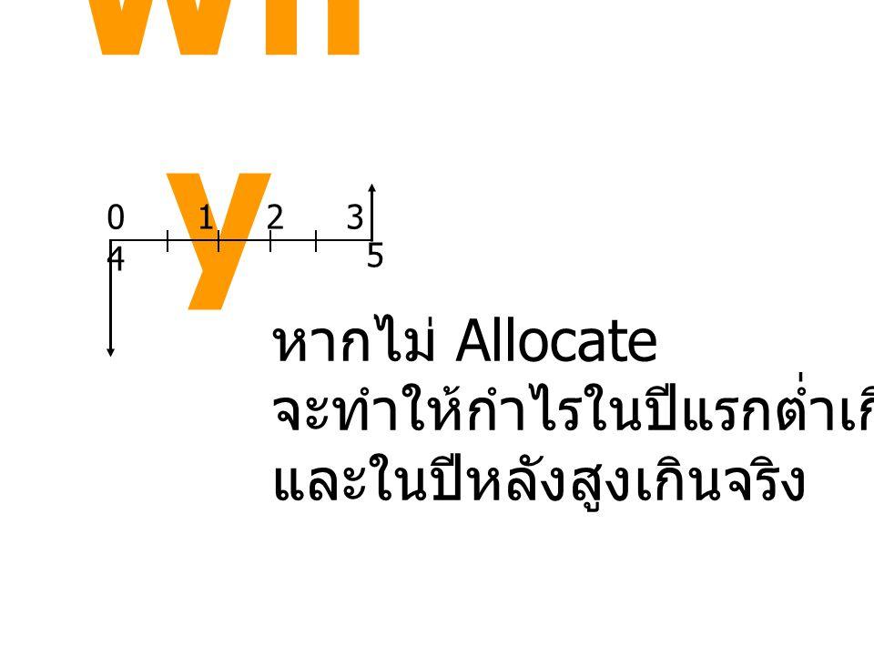 Wh y 0 1 2 3 4 5 หากไม่ Allocate จะทำให้กำไรในปีแรกต่ำเกินจริง และในปีหลังสูงเกินจริง