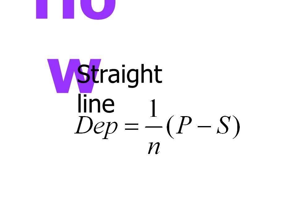 Ho w Straight line