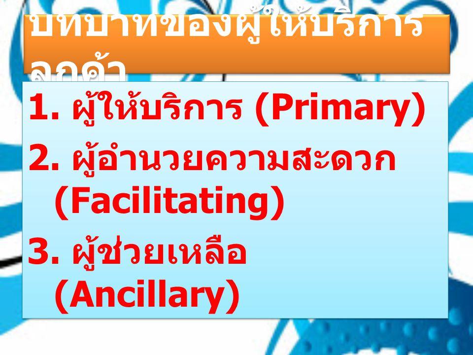บทบาทของผู้ให้บริการ ลูกค้า 1. ผู้ให้บริการ (Primary) 2. ผู้อำนวยความสะดวก (Facilitating) 3. ผู้ช่วยเหลือ (Ancillary) 1. ผู้ให้บริการ (Primary) 2. ผู้