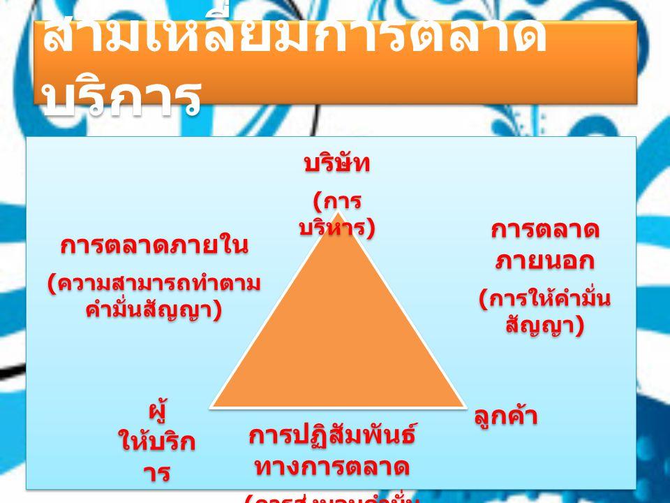 สามเหลี่ยมการตลาด บริการ การตลาดภายใน ( ความสามารถทำตาม คำมั่นสัญญา ) การตลาดภายใน ( ความสามารถทำตาม คำมั่นสัญญา ) การตลาด ภายนอก ( การให้คำมั่น สัญญา