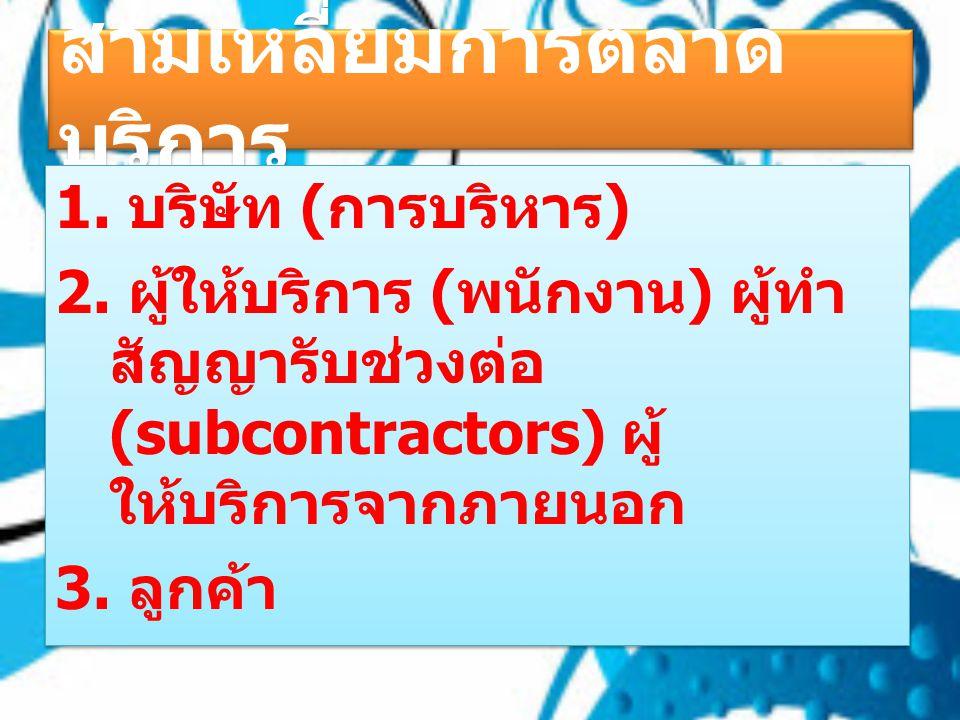 สามเหลี่ยมการตลาด บริการ 1. บริษัท ( การบริหาร ) 2. ผู้ให้บริการ ( พนักงาน ) ผู้ทำ สัญญารับช่วงต่อ (subcontractors) ผู้ ให้บริการจากภายนอก 3. ลูกค้า 1