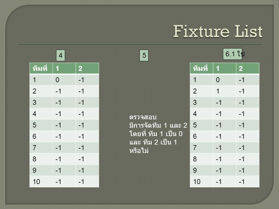 ทีมที่ 12 10 2 3 4 5 6 7 8 9 10 ทีมที่ 12 10 21 3 4 5 6 7 8 9 10 4 6.1 ใช่ 5 ตรวจสอบ มีการจัดทีม 1 และ 2 โดยที่ ทีม 1 เป็น 0 และ ทีม 2 เป็น 1 หรือไม่