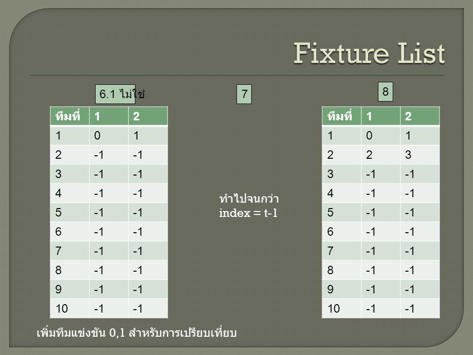 ทีมที่ 12 101 2 3 4 5 6 7 8 9 10 ทีมที่ 12 101 223 3 4 5 6 7 8 9 10 6.1 ไม่ใช่ 8 7 ทำไปจนกว่า index = t-1 เพิ่มทีมแข่งขัน 0,1 สำหรับการเปรียบเที่ยบ