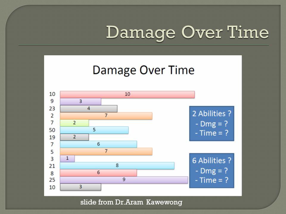 slide from Dr.Aram Kawewong