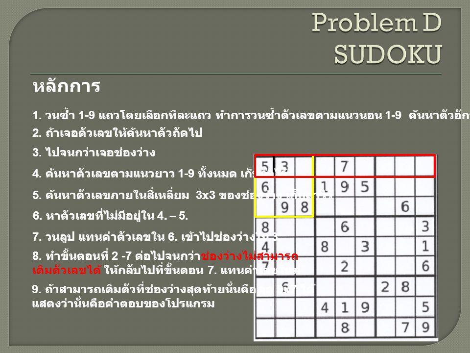 หลักการ 1. วนซ้ำ 1-9 แถวโดยเลือกทีละแถว ทำการวนซ้ำตัวเลขตามแนวนอน 1-9 ค้นหาตัวอักษรว่าง 2.