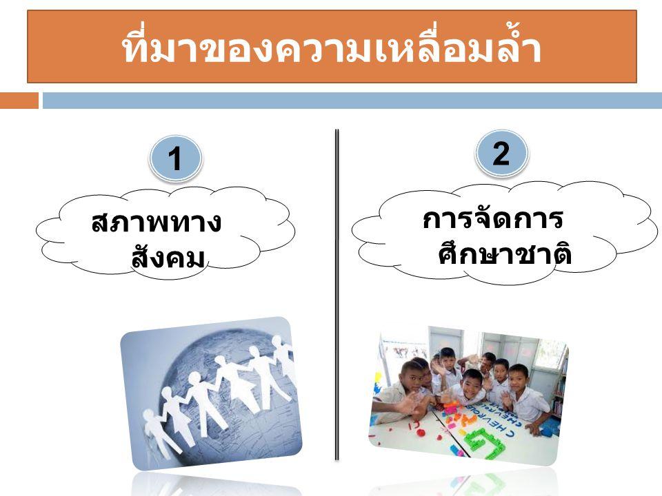 ที่มาของความเหลื่อมล้ำ สภาพทาง สังคม การจัดการ ศึกษาชาติ 1 1 2 2