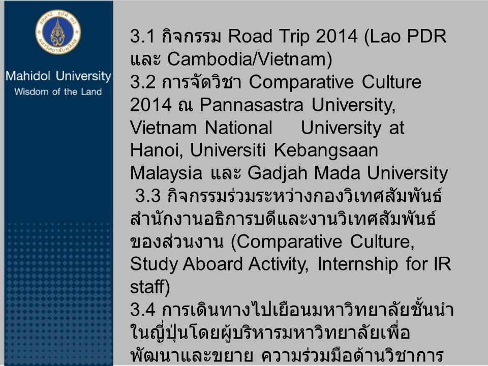 3.1 กิจกรรม Road Trip 2014 (Lao PDR และ Cambodia/Vietnam) 3.2 การจัดวิชา Comparative Culture 2014 ณ Pannasastra University, Vietnam National University at Hanoi, Universiti Kebangsaan Malaysia และ Gadjah Mada University 3.3 กิจกรรมร่วมระหว่างกองวิเทศสัมพันธ์ สำนักงานอธิการบดีและงานวิเทศสัมพันธ์ ของส่วนงาน (Comparative Culture, Study Aboard Activity, Internship for IR staff) 3.4 การเดินทางไปเยือนมหาวิทยาลัยชั้นนำ ในญี่ปุ่นโดยผู้บริหารมหาวิทยาลัยเพื่อ พัฒนาและขยาย ความร่วมมือด้านวิชาการ ในเดือนเมษายน 2557