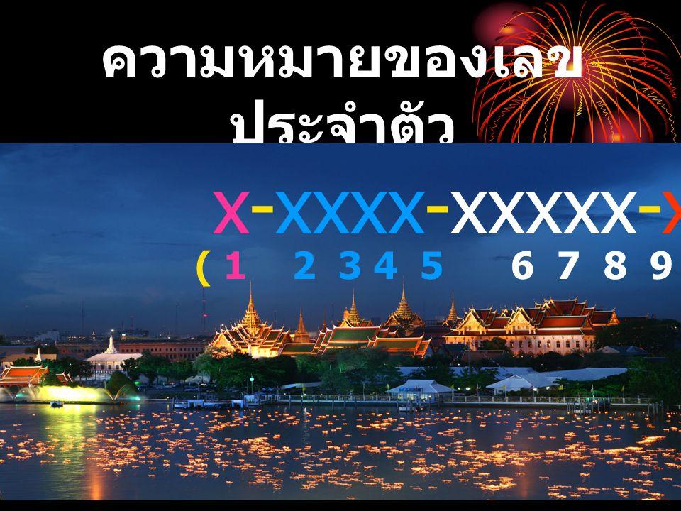 ความหมายของเลข ประจำตัว ประชาชนทั้ง 13 หลัก x-xxxx-xxxxx-xx-x ( 1 2 3 4 5 6 7 8 9 10 11 12 13)