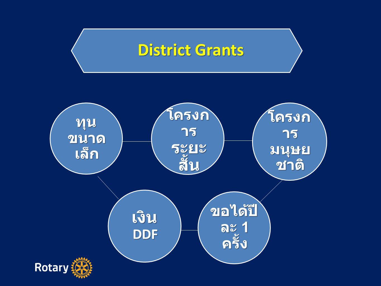 สโมสรที่ได้ทำโครงการ District Grant ปี 2556-57 ต้องยื่น Final Report เพื่อปิดโครงการก่อน หรือ ยื่น Progress Report หาก โครงการยังไม่เสร็จ