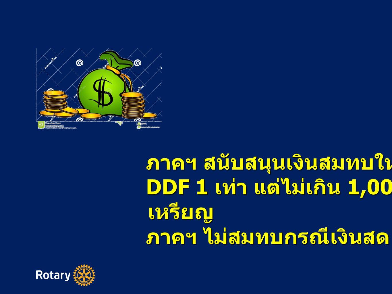 ภาคฯ สนับสนุนเงินสมทบให้ DDF 1 เท่า แต่ไม่เกิน 1,000 เหรียญ ภาคฯ ไม่สมทบกรณีเงินสด