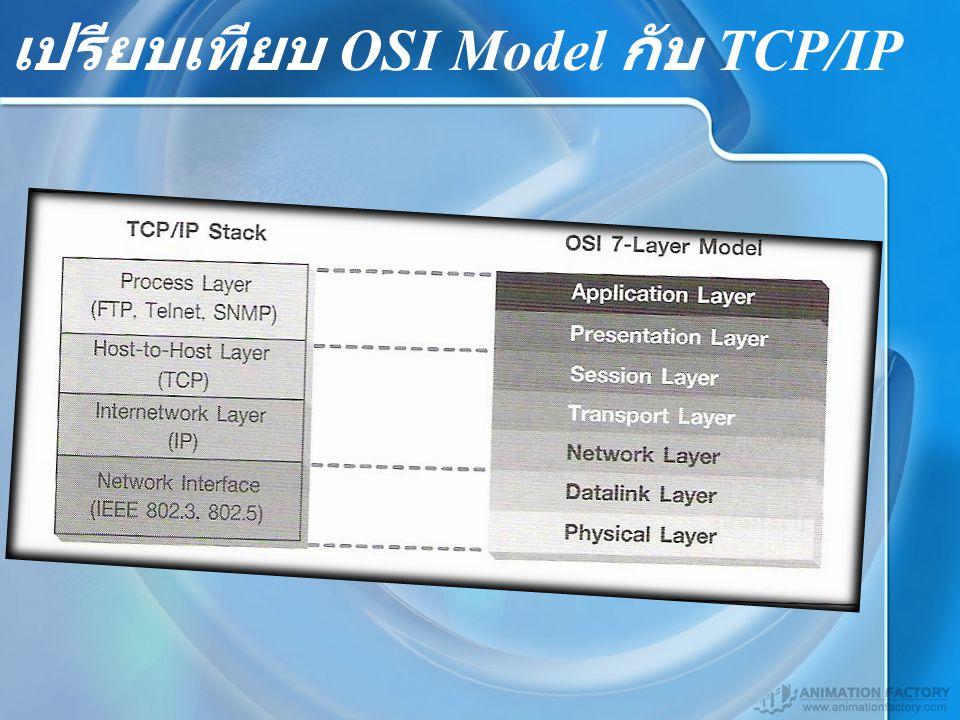 เปรียบเทียบ OSI Model กับ TCP/IP