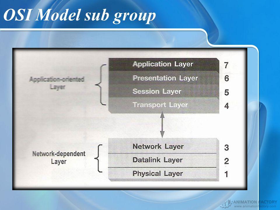 OSI Model sub group