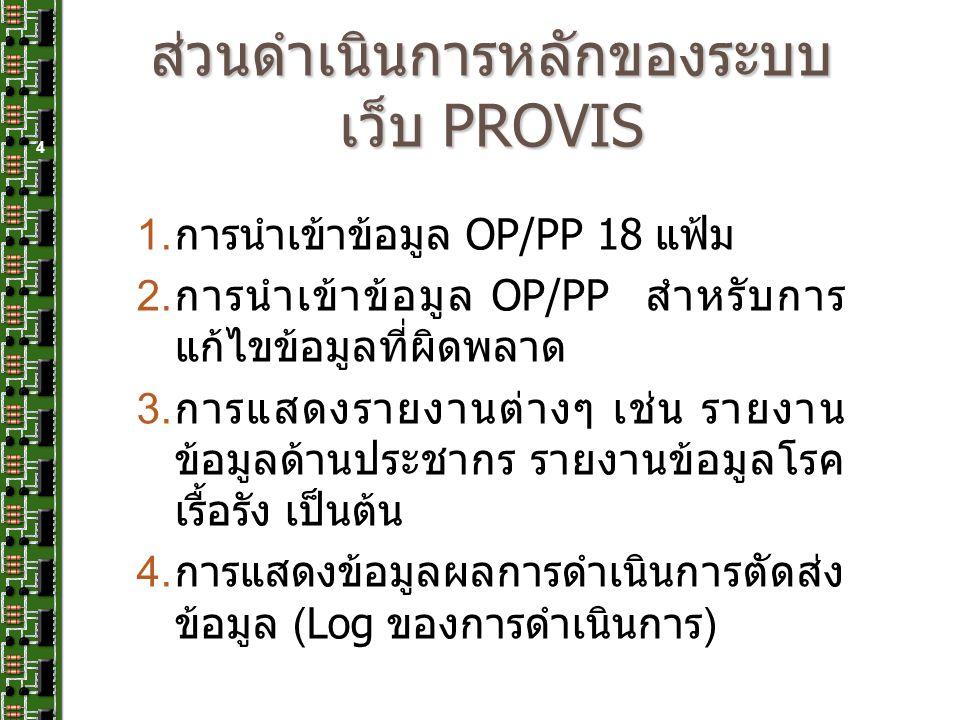 ส่วนดำเนินการหลักของระบบ เว็บ PROVIS 4 1. การนำเข้าข้อมูล OP/PP 18 แฟ้ม 2. การนำเข้าข้อมูล OP/PP สำหรับการ แก้ไขข้อมูลที่ผิดพลาด 3. การแสดงรายงานต่างๆ
