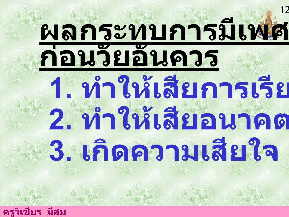 ครูวิเชียร มีสม 11 5. มีการพัฒนาตนเอง 5. มีการพัฒนาตนเอง 6. ยึดถือกฏหมายจารีต ประเพณีของสังคม 6. ยึดถือกฏหมายจารีต ประเพณีของสังคม 4. มีคุณธรรม 4. มีค
