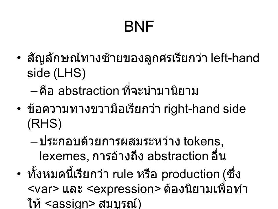 BNF สัญลักษณ์ทางซ้ายของลูกศรเรียกว่า left-hand side (LHS) – คือ abstraction ที่จะนำมานิยาม ข้อความทางขวามือเรียกว่า right-hand side (RHS) – ประกอบด้วย