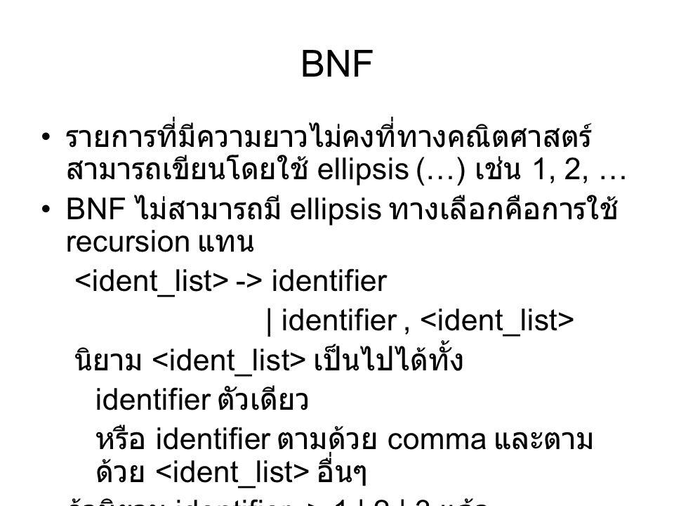 BNF รายการที่มีความยาวไม่คงที่ทางคณิตศาสตร์ สามารถเขียนโดยใช้ ellipsis (…) เช่น 1, 2, … BNF ไม่สามารถมี ellipsis ทางเลือกคือการใช้ recursion แทน -> id