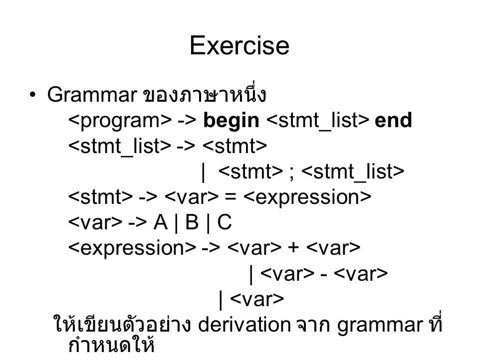 Exercise Grammar ของภาษาหนึ่ง -> begin end -> | ; -> = -> A | B | C -> + | - | ให้เขียนตัวอย่าง derivation จาก grammar ที่ กำหนดให้