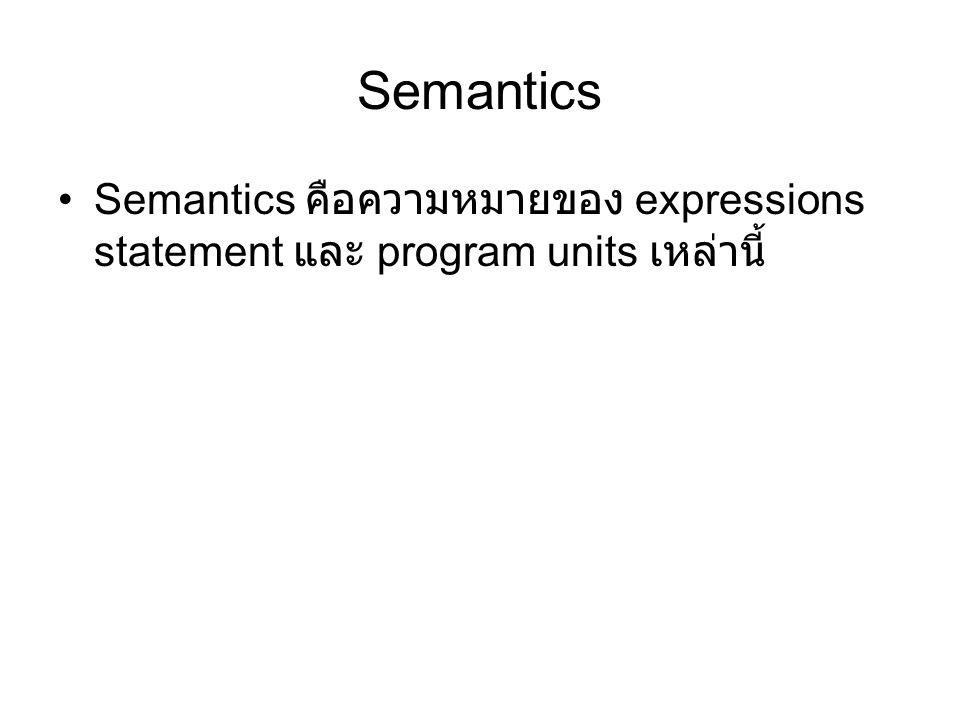 Syntax Formally กลไกที่ใช้อธิบายไวยกรณ์ของภาษาที่ใช้ในการ เขียนโปรแกรมเรียกว่า grammars Fundamentals –A metalanguage คือภาษาซึ่งใช้อธิบาย ภาษาอื่นเช่น BNF –BNF ใช้ abstractions ในโครงสร้างของไว ยกรณ์ เช่น assignment statement ของภาษา C ใช้ abstraction คือ กำหนดได้จาก -> =