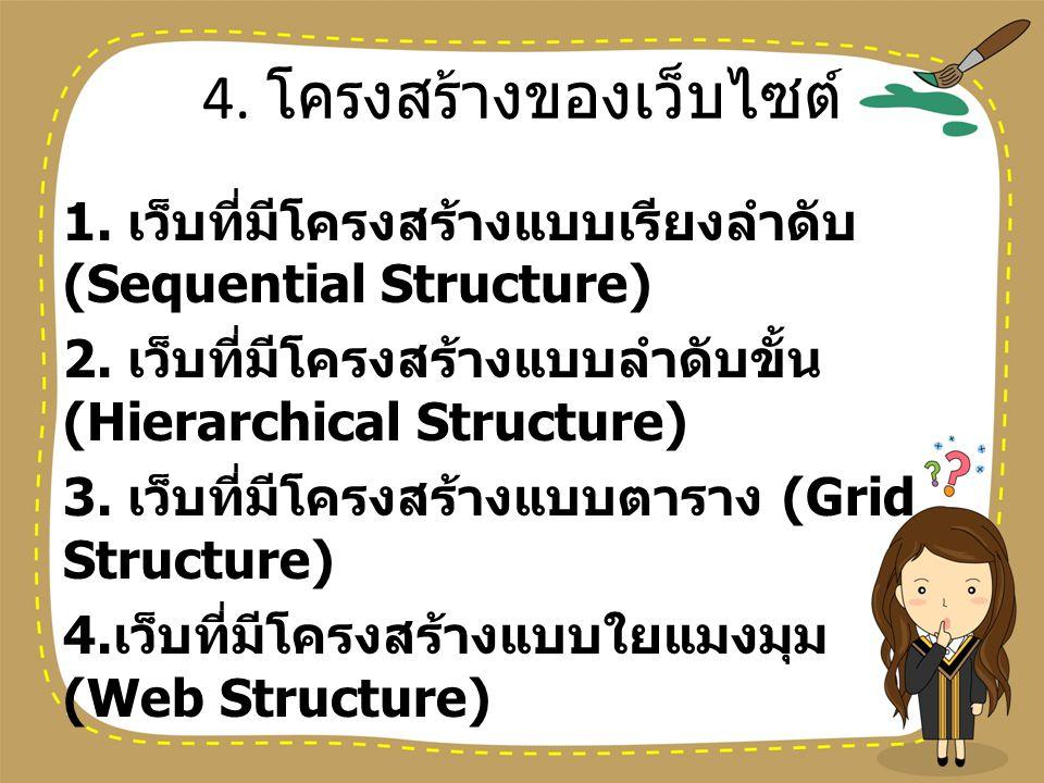 4. โครงสร้างของเว็บไซต์ 1. เว็บที่มีโครงสร้างแบบเรียงลำดับ (Sequential Structure) 2. เว็บที่มีโครงสร้างแบบลำดับขั้น (Hierarchical Structure) 3. เว็บที