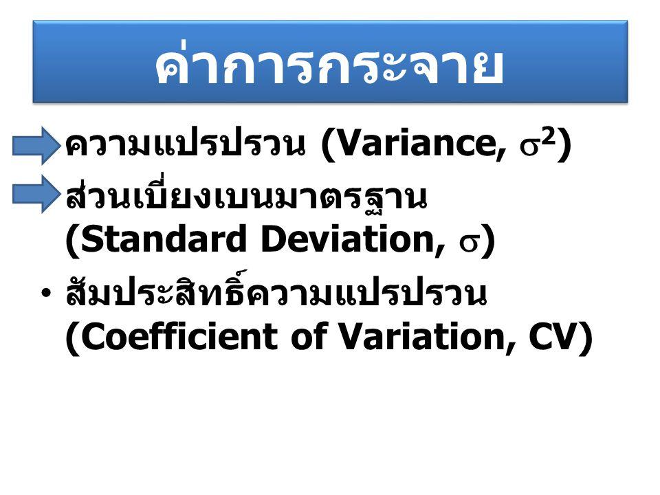 ค่าการกระจาย ความแปรปรวน (Variance,  2 ) ส่วนเบี่ยงเบนมาตรฐาน (Standard Deviation,  ) สัมประสิทธิ์ความแปรปรวน (Coefficient of Variation, CV)