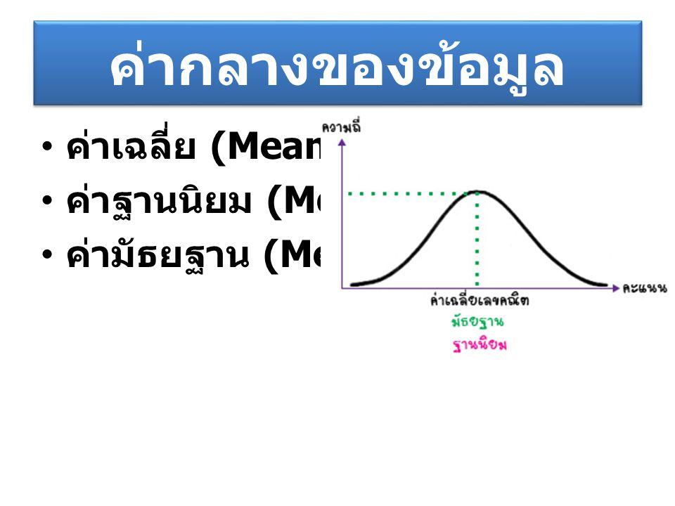 ค่ากลางของข้อมูล ค่าเฉลี่ย (Mean,  ) ค่าฐานนิยม (Mode) ค่ามัธยฐาน (Median)