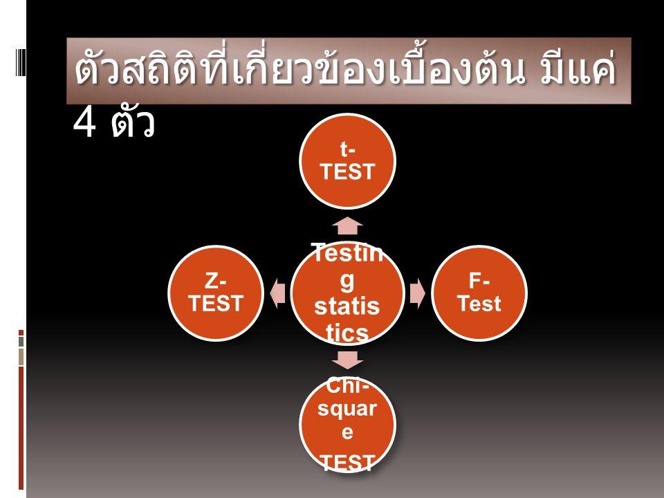 ตัวสถิติที่เกี่ยวข้องเบื้องต้น มีแค่ 4 ตัว Testin g statis tics t- TEST F- Test Chi- squar e TEST Z- TEST
