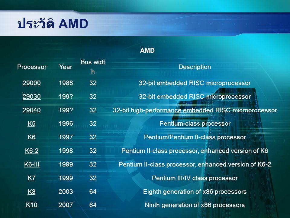 ประวัติ AMD AMD ProcessorYear Bus widt h Description 2900019883232-bit embedded RISC microprocessor 29030199?3232-bit embedded RISC microprocessor 290