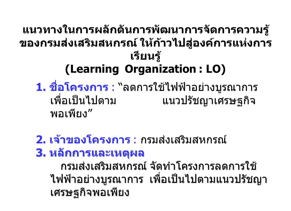 """แนวทางในการผลักดันการพัฒนาการจัดการความรู้ ของกรมส่งเสริมสหกรณ์ ให้ก้าวไปสู่องค์การแห่งการ เรียนรู้ (Learning Organization : LO) 1. ชื่อโครงการ : """" ลด"""