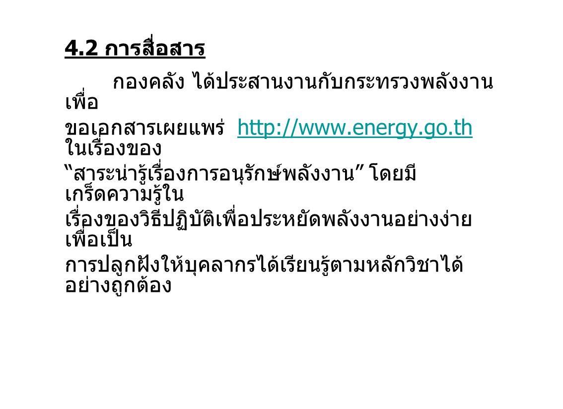 4.2 การสื่อสาร กองคลัง ได้ประสานงานกับกระทรวงพลังงาน เพื่อ ขอเอกสารเผยแพร่ http://www.energy.go.th ในเรื่องของhttp://www.energy.go.th สาระน่ารู้เรื่องการอนุรักษ์พลังงาน โดยมี เกร็ดความรู้ใน เรื่องของวิธีปฏิบัติเพื่อประหยัดพลังงานอย่างง่าย เพื่อเป็น การปลูกฝังให้บุคลากรได้เรียนรู้ตามหลักวิชาได้ อย่างถูกต้อง