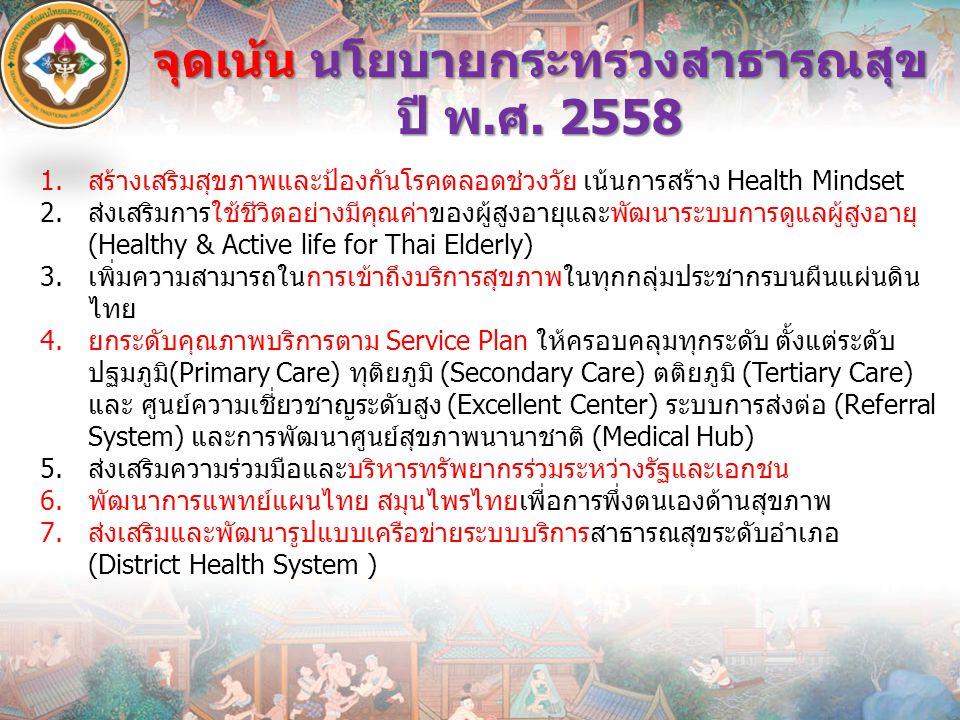 1.สร้างเสริมสุขภาพและป้องกันโรคตลอดช่วงวัย เน้นการสร้าง Health Mindset 2.ส่งเสริมการใช้ชีวิตอย่างมีคุณค่าของผู้สูงอายุและพัฒนาระบบการดูแลผู้สูงอายุ (H