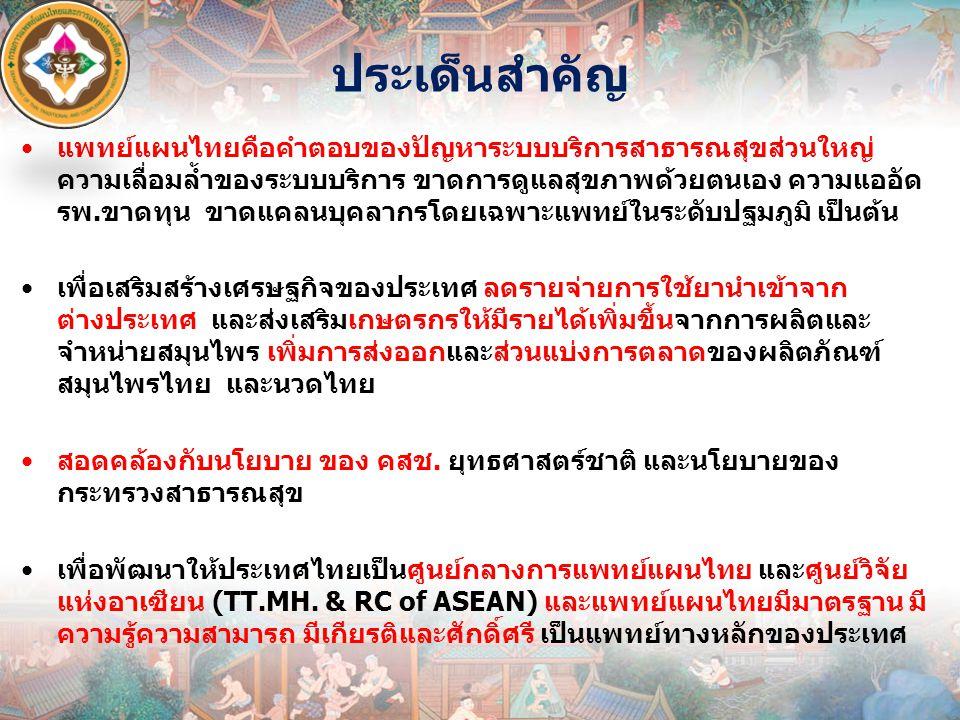ประเด็นสำคัญ แพทย์แผนไทยคือคำตอบของปัญหาระบบบริการสาธารณสุขส่วนใหญ่ ความเลื่อมล้ำของระบบบริการ ขาดการดูแลสุขภาพด้วยตนเอง ความแออัด รพ.ขาดทุน ขาดแคลนบุ
